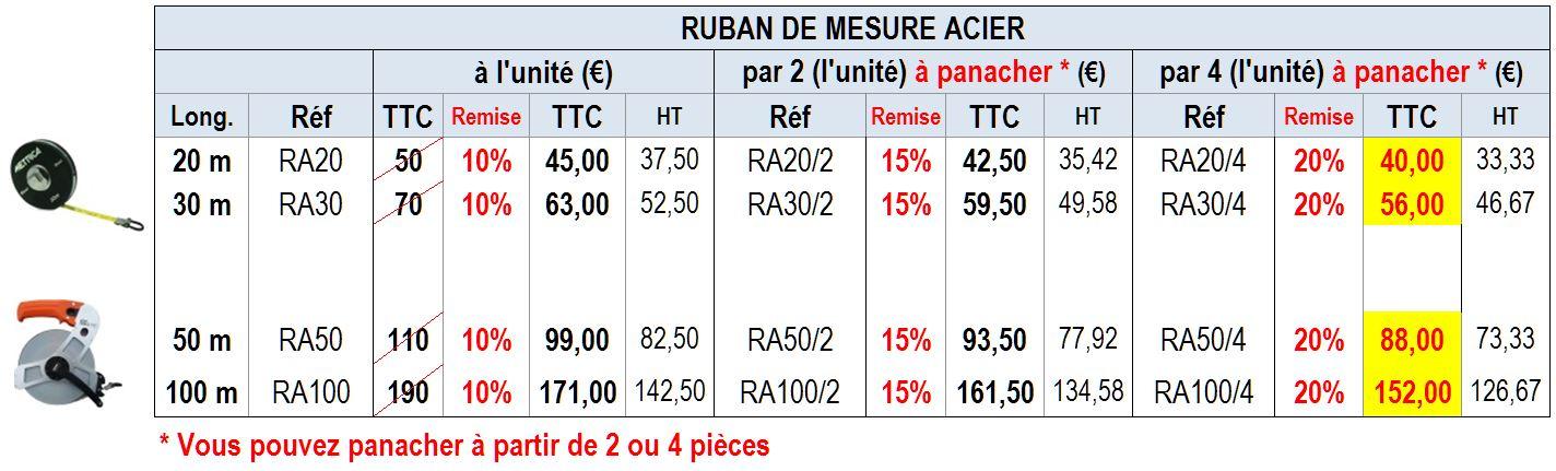 RUBAN DE MESURE ACIER