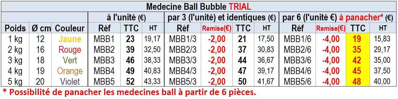 medecine_ball_bubble_trial_mbb_price.jpg