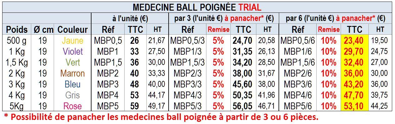 MEDECINE BALL POIGNÉE