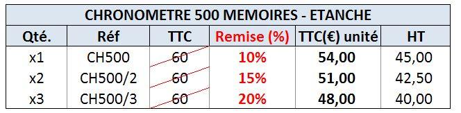 Chrono 500 Memoires