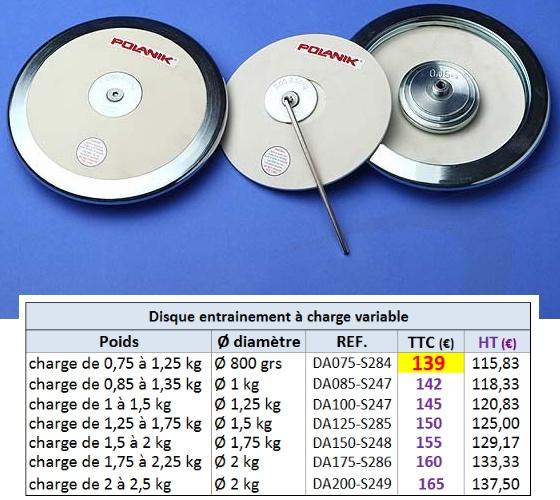 disque_polanik_charge_variable.jpg