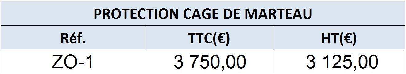 Protection de cage
