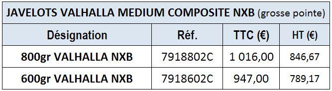 Valhalla Medium Composite Grosse pointe NXB