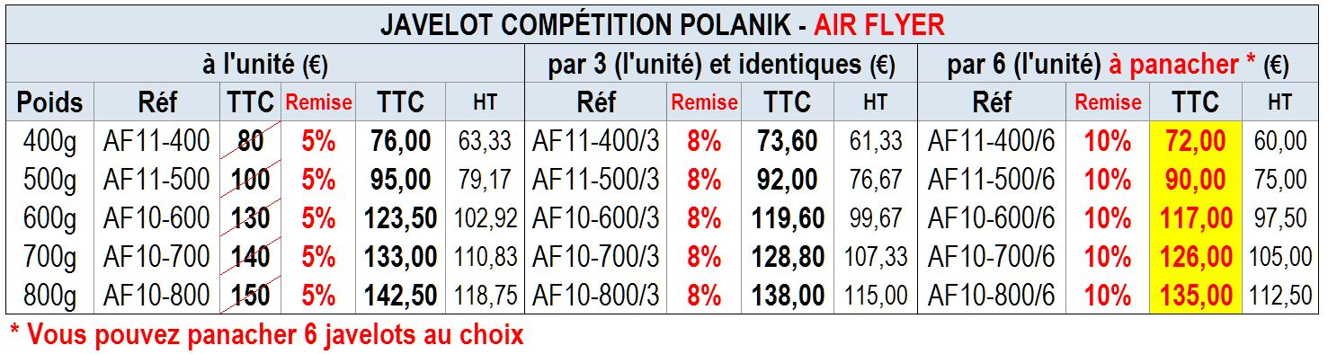 Javelot compétition POLANIK AIR FLYER