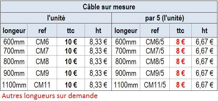 cablesurmesure.jpg