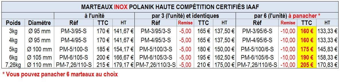 Marteau Inox Polanik Haute Compétition Certifié IAAF