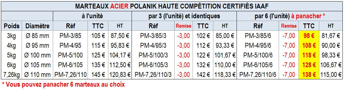 MARTEAUX ACIER POLANIK HAUTE COMPÉTITION CERTIFIÉS IAAF