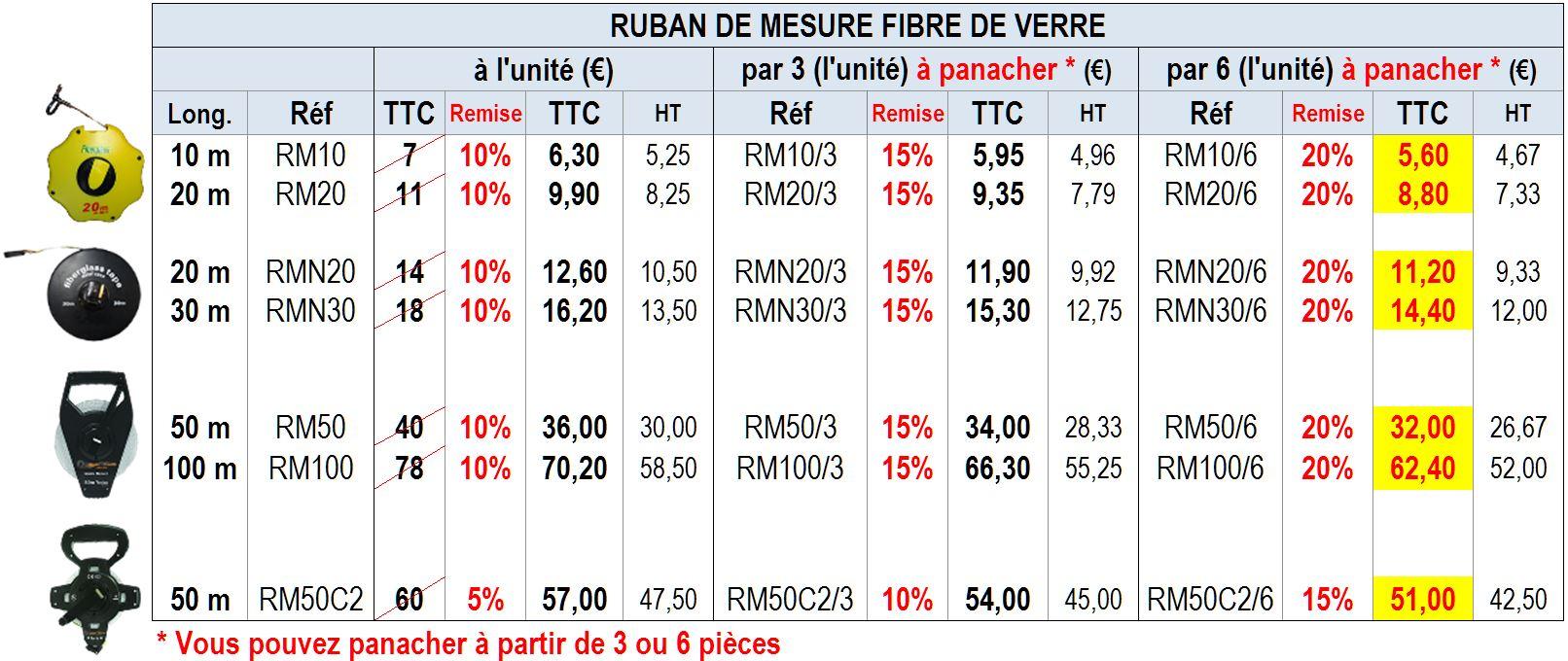 RUBANS DE MESURE FIBRE DE VERRE