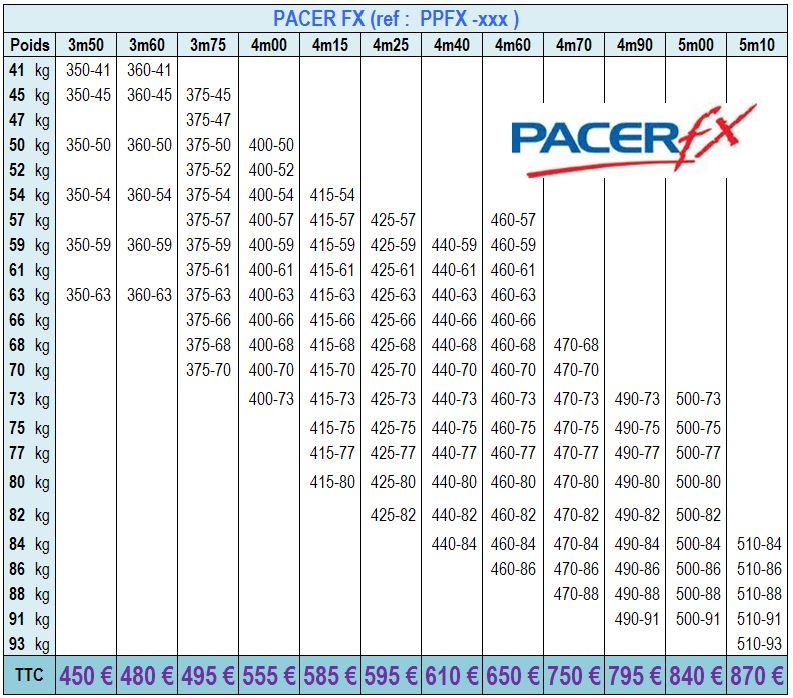 pacer_fx_560.jpg