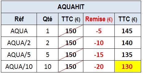 aquahit_price.jpg