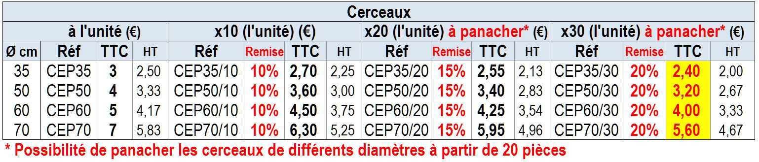 Cerceaux 35/50/60/70 cm