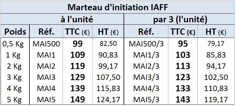 marteau_initiation_iaaf_prix.jpg