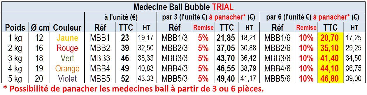 Medecine Ball Bubble TRIAL