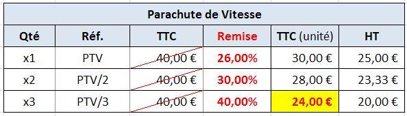 parachute_price.jpg